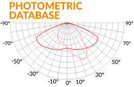 PHOTOMETRIC DATABASE
